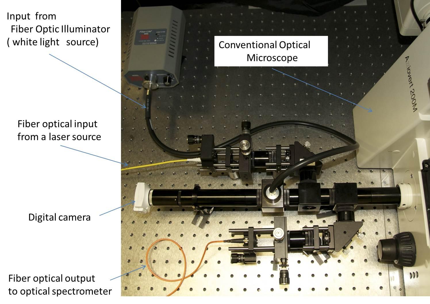 Acto A Adapter Actoprobe Fiber Optic Probe Diagram Optical Schematic